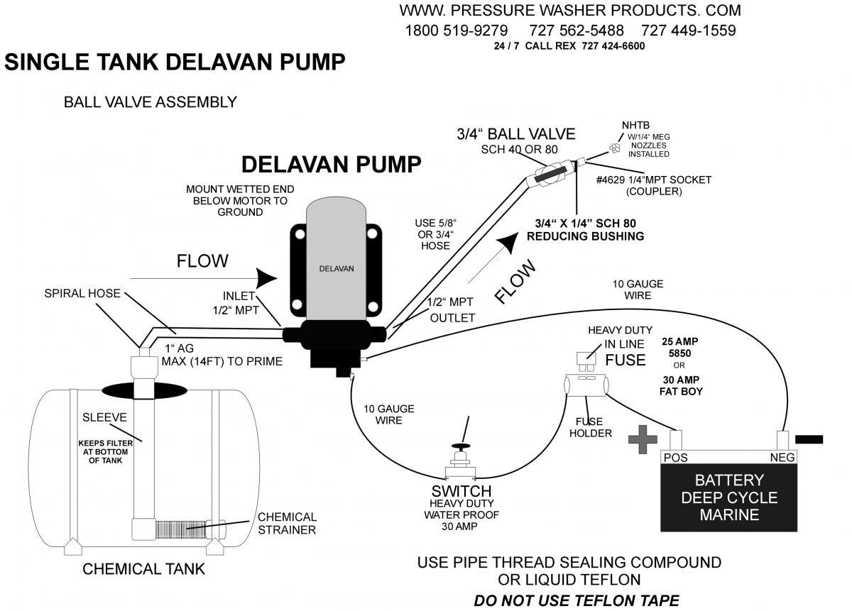 How To Plumb Your Soft Wash Pump Single Tank Two Tanks Rinse Accumulator Schematic Post 2189 0 12130900 1407190429 Thumbjp