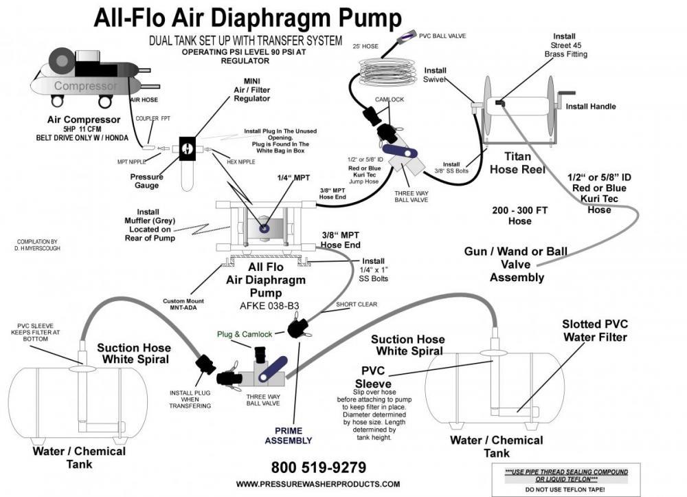 All-Flo Air Diaphragm Pump Setup.jpeg